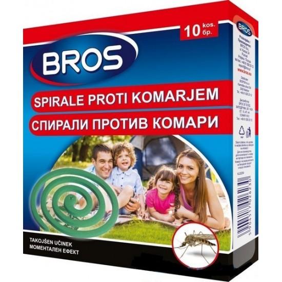 Спирали BROS против комари