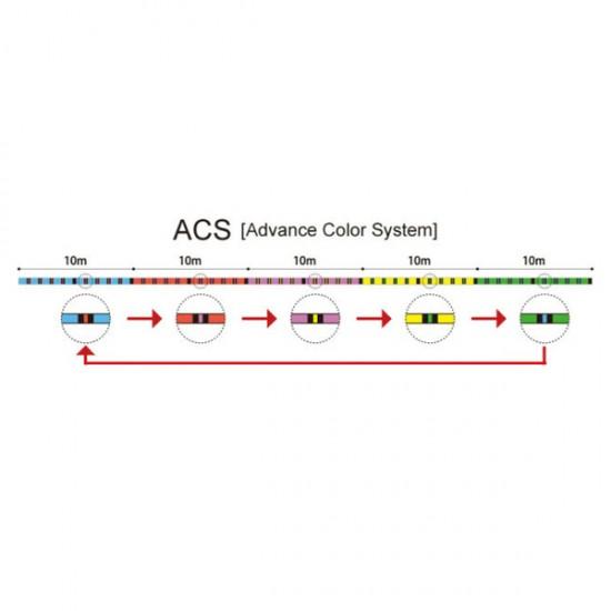 8-Нишково плетено влакно Gosen DonPepe-8 ACS
